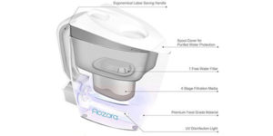 Aozora Water Filter Pitcher