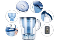 Hskyhan Alkaline Water Pitcher